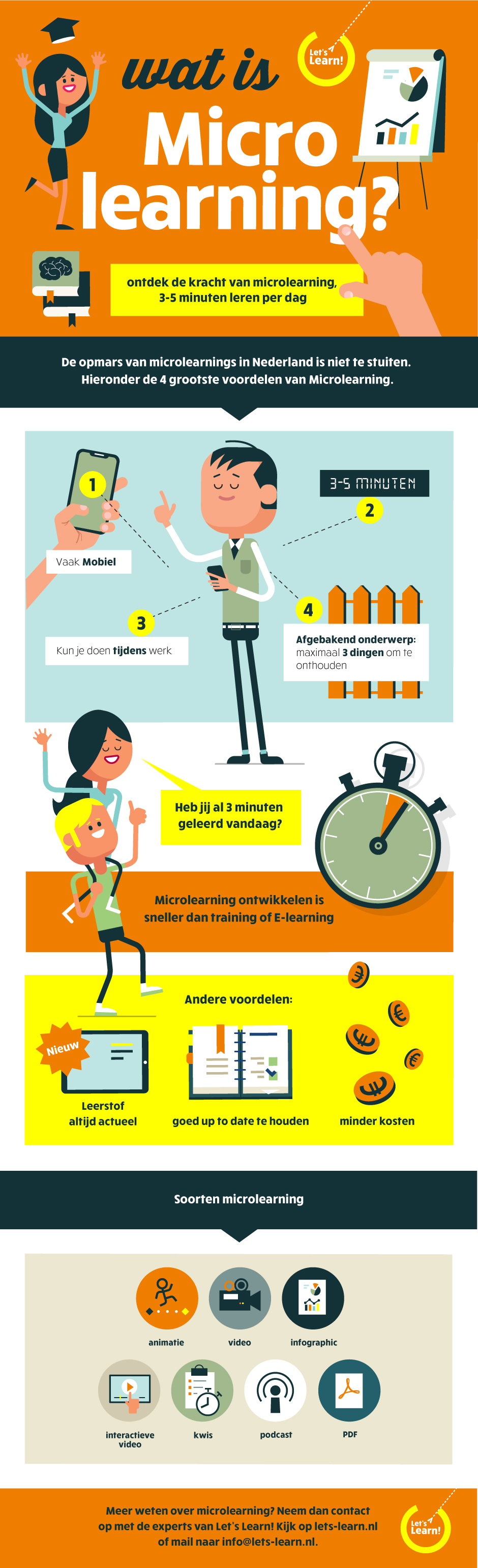 infographic wat is microlearning