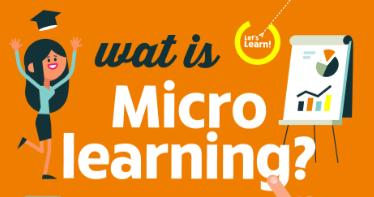 Microlearning uitgelegd