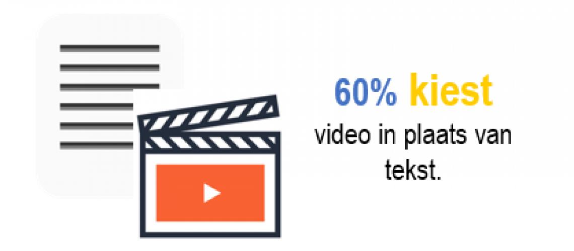 Voordelen video