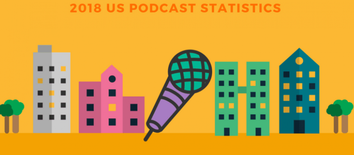 podcasts in microlearning