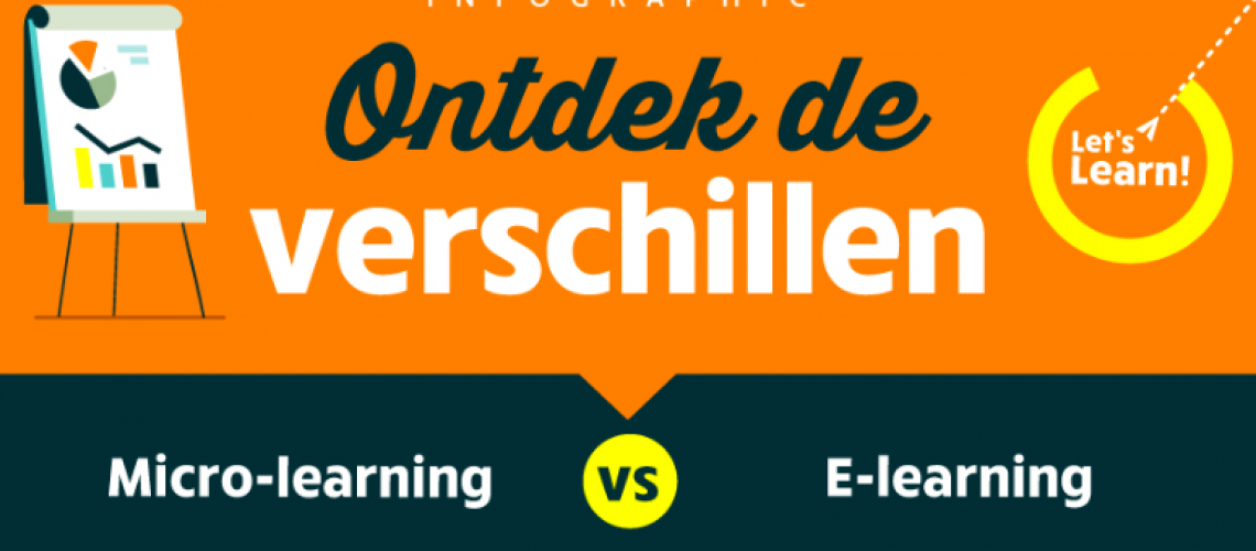 verschil elearning microlearning